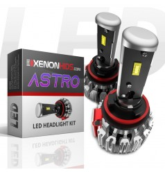High Beam: 9040 LED Headlights - Astro Series