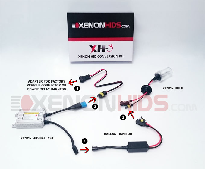 installation guide for hid & led headlights xenonhids com hi lo hid wiring-diagram single beam installation step 2